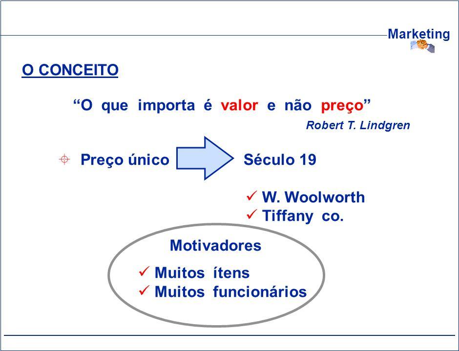 Marketing O CONCEITO Preço único Século 19 W. Woolworth Tiffany co. O que importa é valor e não preço Robert T. Lindgren Motivadores Muitos ítens Muit
