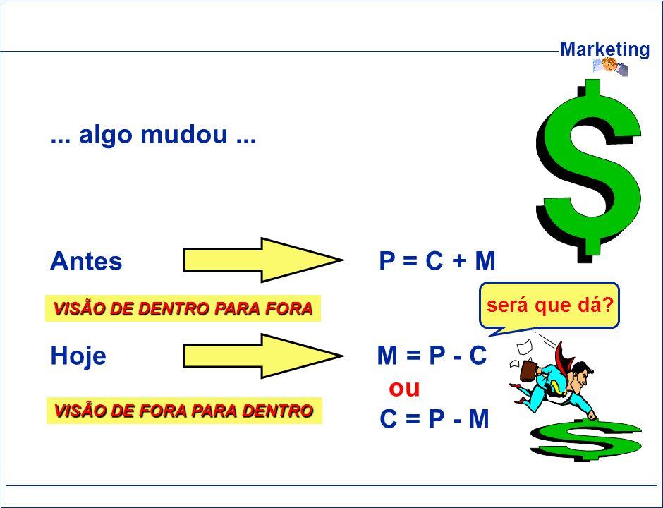Marketing... algo mudou... Antes P = C + M Hoje M = P - C ou C = P - M será que dá? VISÃO DE DENTRO PARA FORA VISÃO DE FORA PARA DENTRO