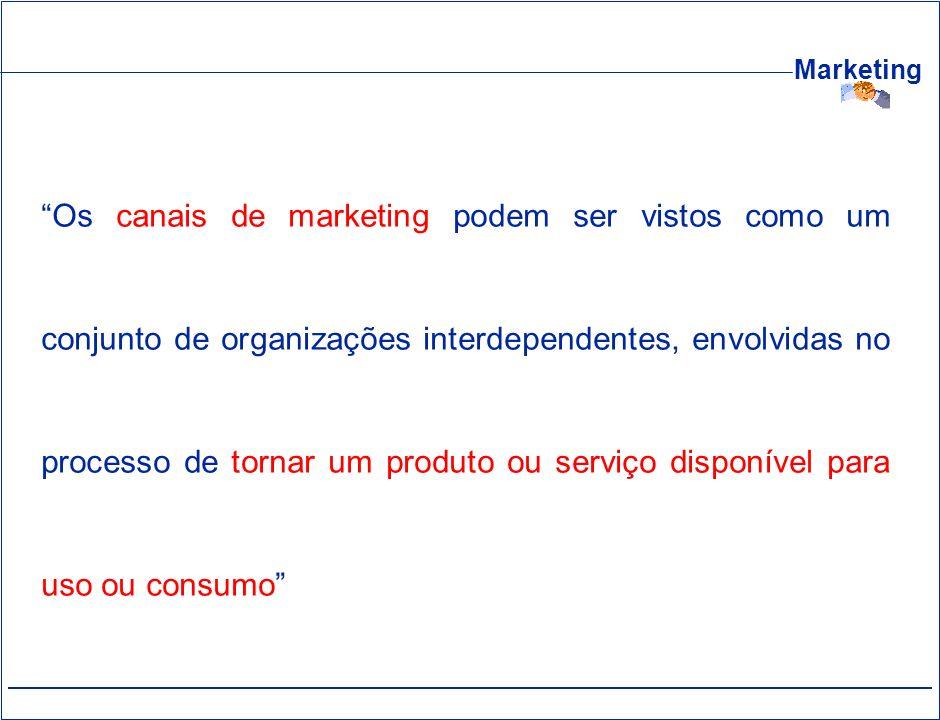 Marketing Os canais de marketing podem ser vistos como um conjunto de organizações interdependentes, envolvidas no processo de tornar um produto ou se