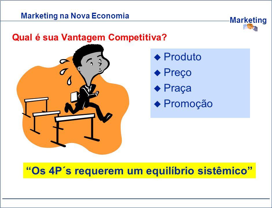 Marketing Qual é sua Vantagem Competitiva? u Produto u Preço u Praça u Promoção Os 4P´s requerem um equilíbrio sistêmico Marketing na Nova Economia