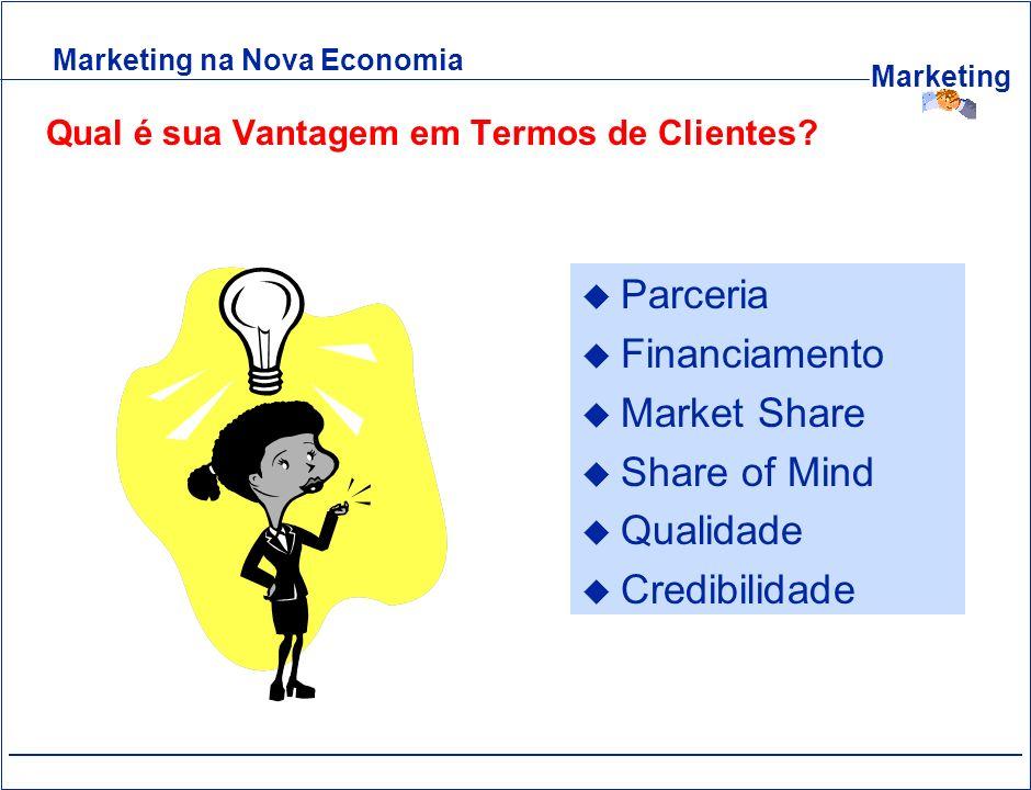Marketing Qual é sua Vantagem em Termos de Clientes? u Parceria u Financiamento u Market Share u Share of Mind u Qualidade u Credibilidade Marketing n