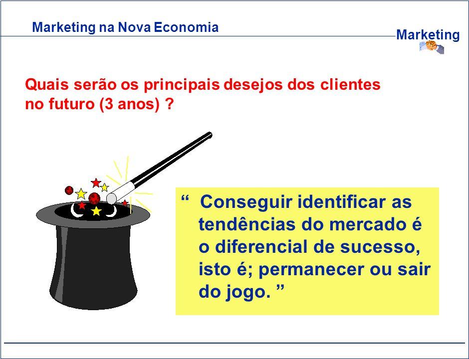 Marketing Quais serão os principais desejos dos clientes no futuro (3 anos) ? Conseguir identificar as tendências do mercado é o diferencial de sucess