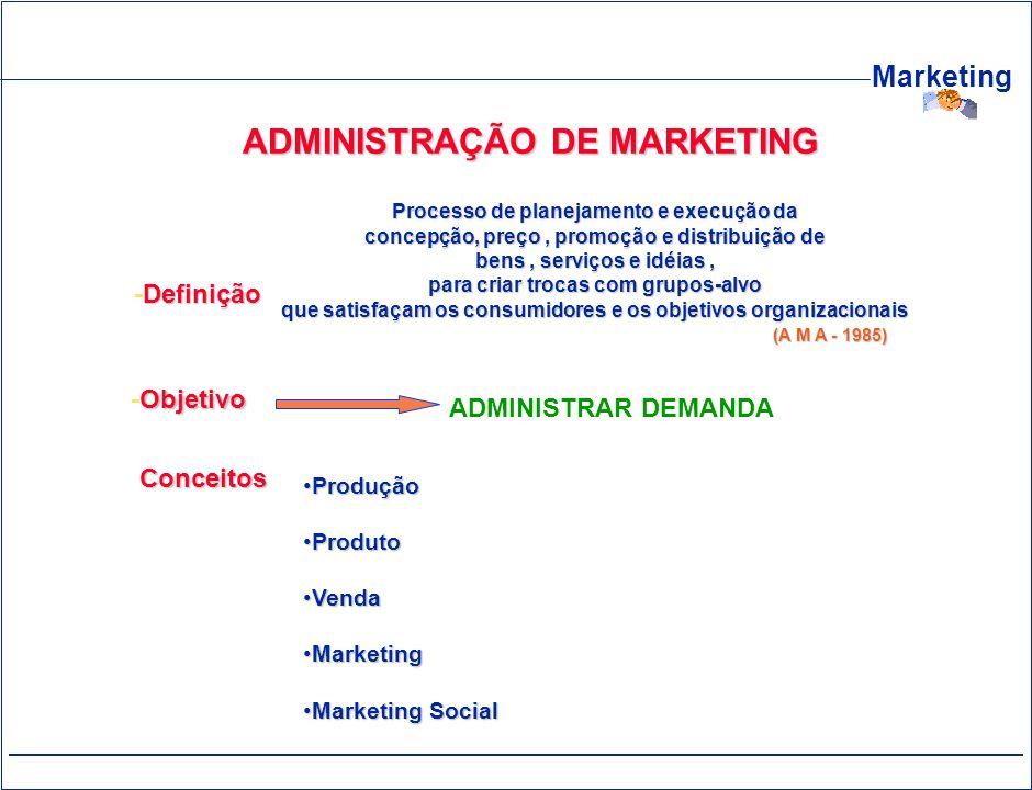 Marketing ADMINISTRAÇÃO DE MARKETING Definição -Definição Conceitos ProduçãoProdução ProdutoProduto VendaVenda MarketingMarketing Marketing SocialMark