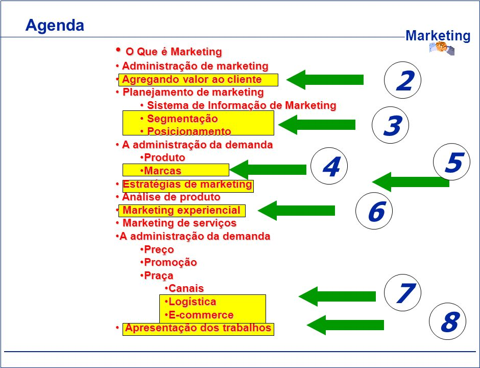 Marketing O CONCEITO Um produto é um conjunto de componentes tangíveis e intangíveis, ofertados ao mercado para o atendimento de seus desejos e necessidades Um produto pode ser: Bens físicos Serviços Pessoas Locais Organizações Idéias