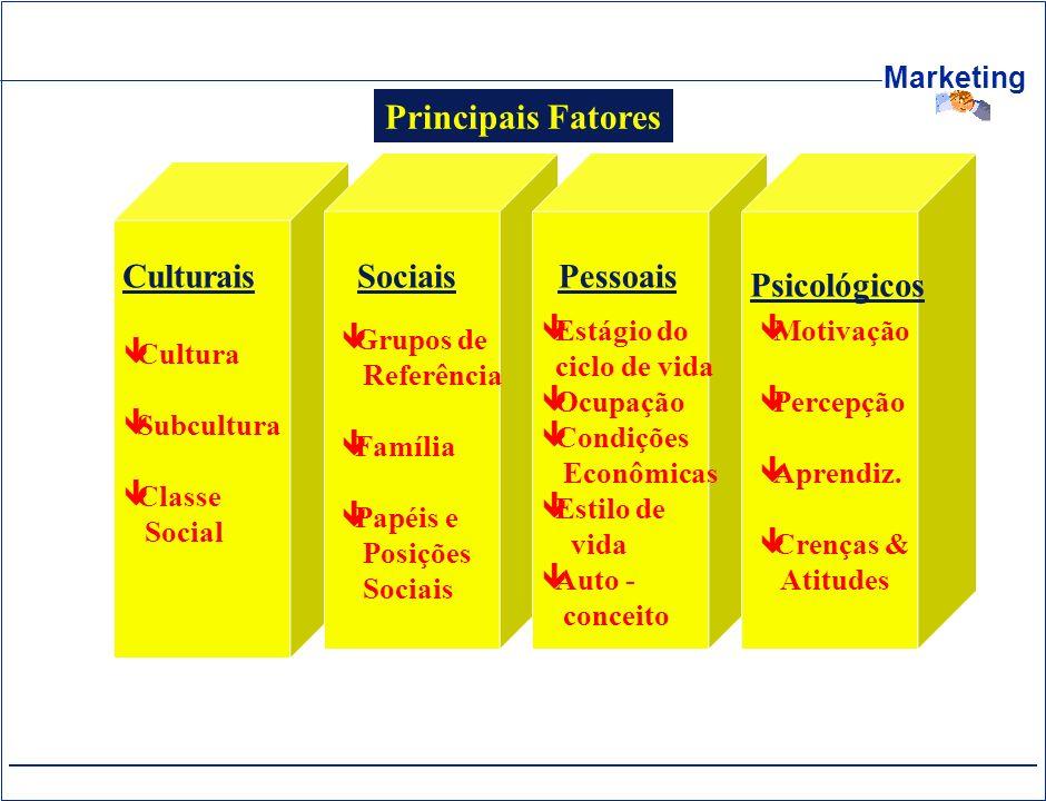 Marketing Principais Fatores Culturais êCultura êSubcultura êClasse Social Sociais êGrupos de Referência êFamília êPapéis e Posições Sociais Pessoais
