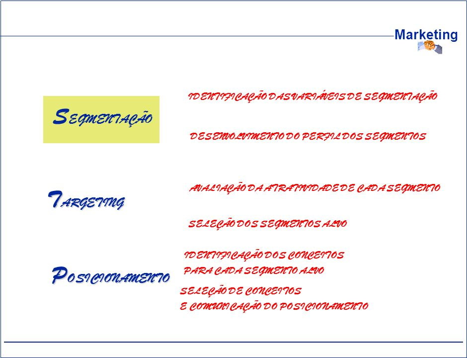 Marketing IDENTIFICAÇÃO DAS VARIÁVEIS DE SEGMENTAÇÃO DESENVOLVIMENTO DO PERFIL DOS SEGMENTOS AVALIAÇÃO DA ATRATIVIDADE DE CADA SEGMENTO SELEÇÃO DOS SE