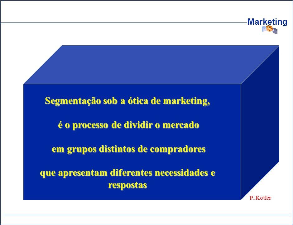 Marketing Segmentação sob a ótica de marketing, é o processo de dividir o mercado é o processo de dividir o mercado em grupos distintos de compradores