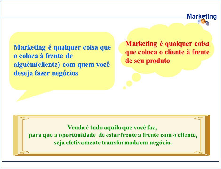 Marketing Marketing é qualquer coisa que o coloca à frente de alguém(cliente) com quem você deseja fazer negócios Marketing é qualquer coisa que coloc