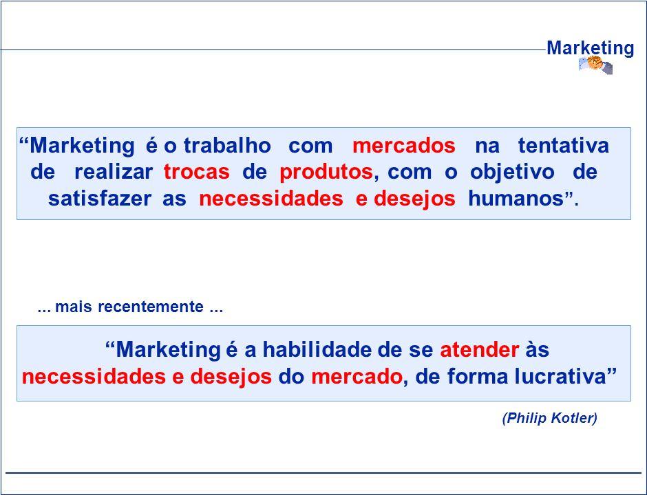 Marketing MARKETING É O CONJUNTO DE AÇÕES VOLTADAS PARA CONQUISTAR E MANTER CLIENTES LEAIS
