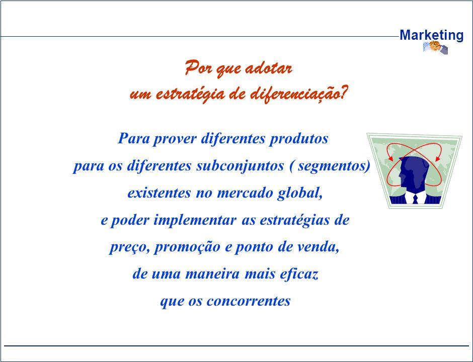 Marketing Por que adotar um estratégia de diferenciação? Para prover diferentes produtos para os diferentes subconjuntos ( segmentos) existentes no me
