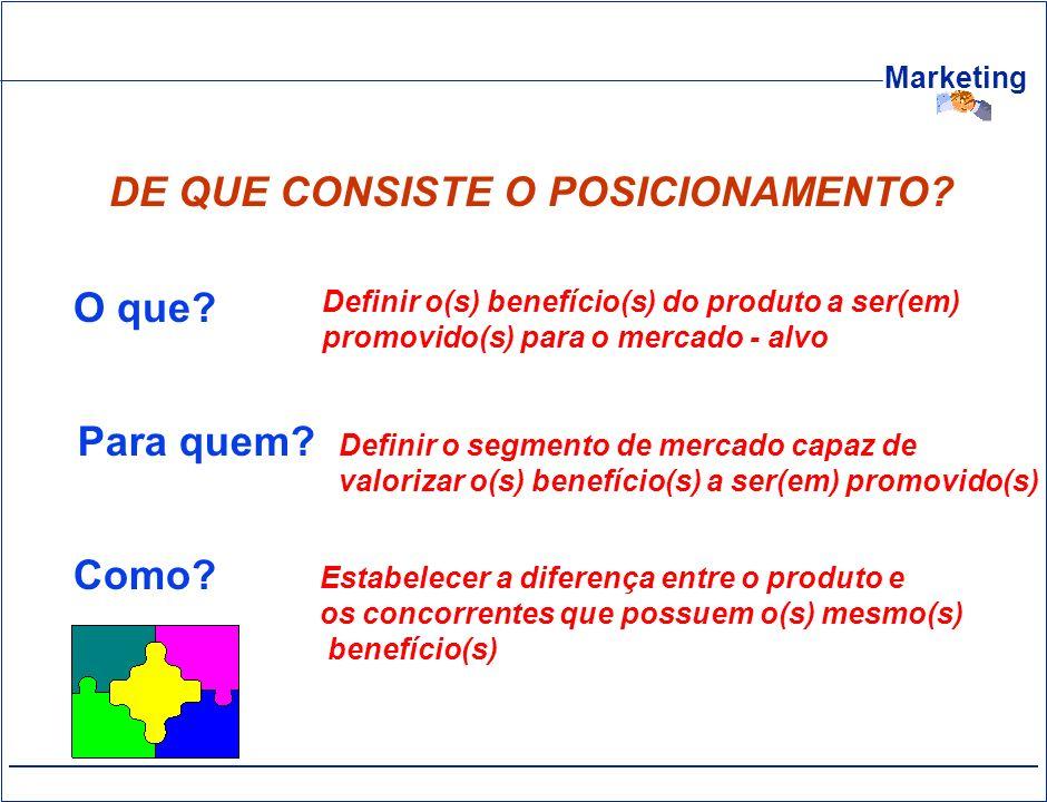 Marketing DE QUE CONSISTE O POSICIONAMENTO? O que? Definir o(s) benefício(s) do produto a ser(em) promovido(s) para o mercado - alvo Para quem? Defini