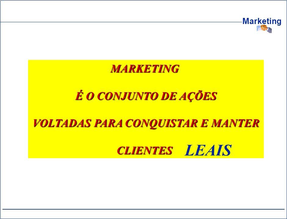 Marketing ADMINISTRAÇÃO DE MARKETING Definição -Definição Conceitos ProduçãoProdução ProdutoProduto VendaVenda MarketingMarketing Marketing SocialMarketing Social Processo de planejamento e execução da concepção, preço, promoção e distribuição de bens, serviços e idéias, para criar trocas com grupos-alvo que satisfaçam os consumidores e os objetivos organizacionais (A M A - 1985) (A M A - 1985) ADMINISTRAR DEMANDA Objetivo -Objetivo