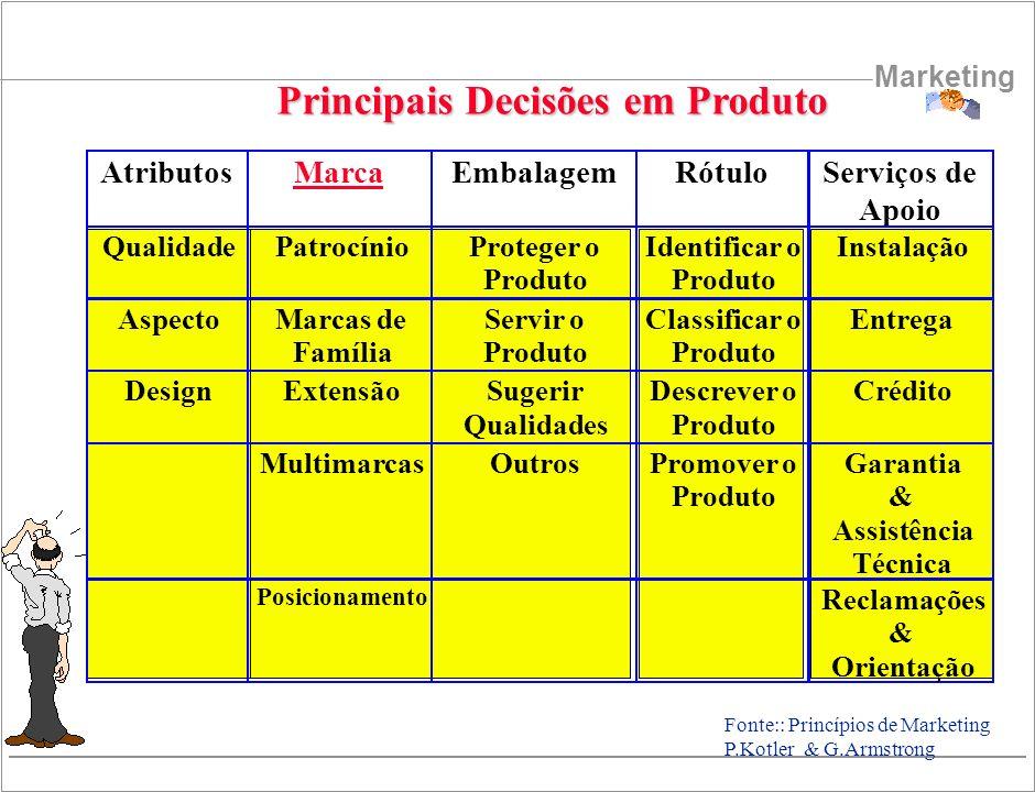 Marketing Principais Decisões em Produto Fonte:: Princípios de Marketing P.Kotler & G.Armstrong AtributosMarcaEmbalagemRótuloServiços de Apoio Qualida