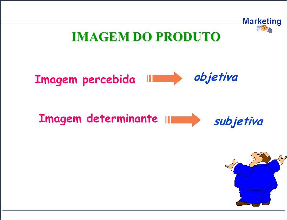Marketing Imagem percebida Imagem determinante objetiva subjetiva IMAGEM DO PRODUTO