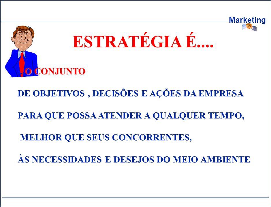 Marketing ESTRATÉGIA É.... O CONJUNTO...O CONJUNTO DE OBJETIVOS, DECISÕES E AÇÕES DA EMPRESA PARA QUE POSSA ATENDER A QUALQUER TEMPO, MELHOR QUE SEUS