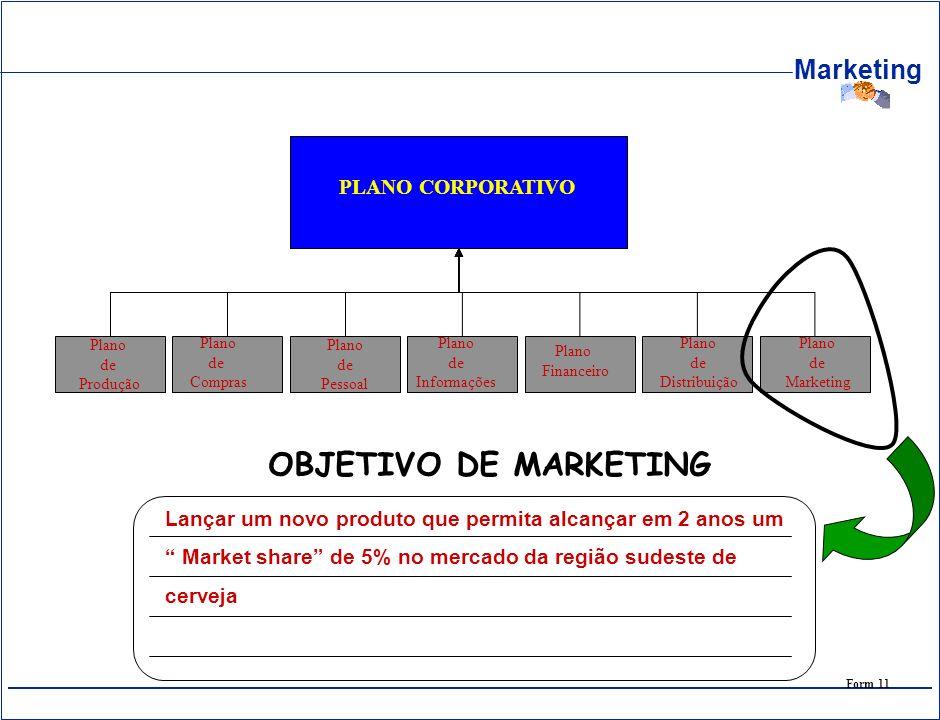 Marketing PLANO CORPORATIVO Plano de Produção Plano de Pessoal Plano de Compras Plano de Informações Plano Financeiro Plano de Marketing Plano de Dist