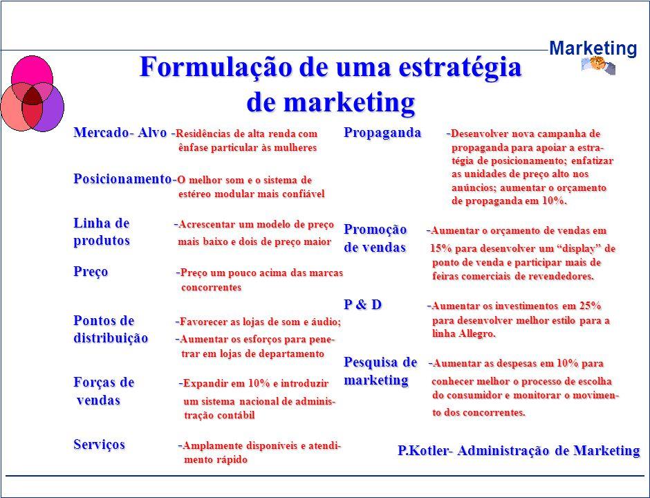 Marketing Formulação de uma estratégia de marketing Mercado- Alvo - Residências de alta renda com ênfase particular às mulheres ênfase particular às m