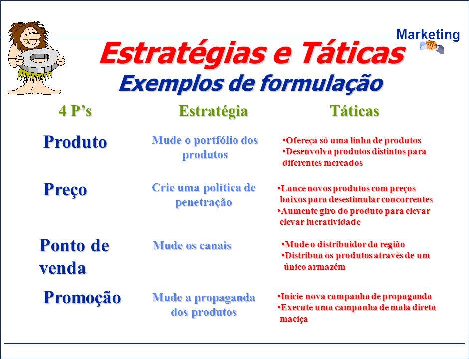 Marketing Estratégias e Táticas Exemplos de formulação 4 PsEstratégia Táticas Produto Mude o portfólio dos produtos Ofereça só uma linha de produtosOf