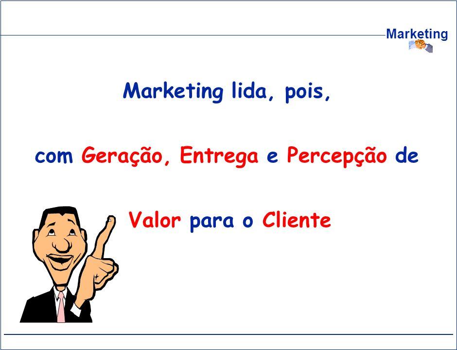 Marketing ESTABELECIMENTO DO PREÇO (método tradicional) Selecionar o objetivo do preço; Determinar a demanda; Estimar os custos; Analisar a concorrência; Selecionar o método; Escolher o preço final.