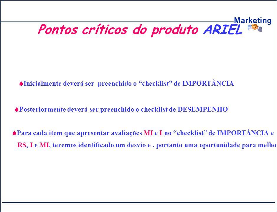 Marketing Pontos críticos do produto ARIEL SInicialmente deverá ser preenchido o checklist de IMPORTÂNCIA SPosteriormente deverá ser preenchido o chec