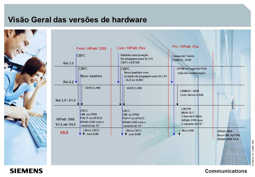 © Siemens AG, October 2004 Communications Procedimento Upgrade HiPath 3000 V5.0 Para Upgrade do: Hicom 150 E OfficePoint/Com Rel 2.2/3.0 Hicom 150 H OfficePoint/Com V1.0 1.Kit Upgrade Versão 5 (Placa base + MMC 64 MB+ Manual do Usuário DVD) 2.Upgrade de hardware HG 1500 V 2.0/1.0 para HG 1500 V3.0 3.Upgrade de licenças de canais IP.