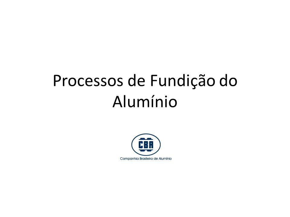 Processos de Fundição do Alumínio