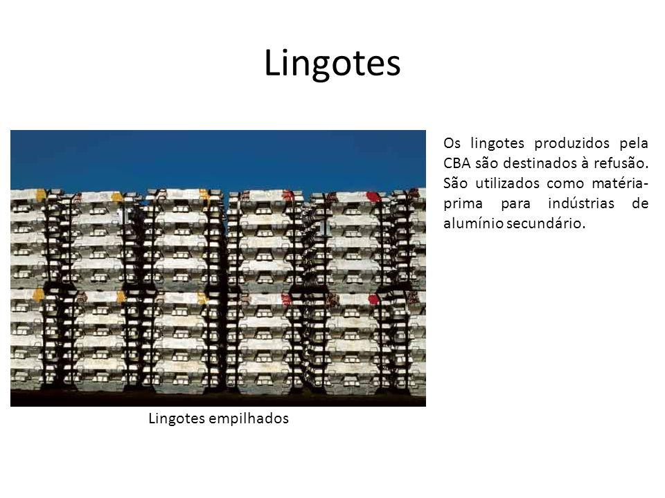 Lingotes Os lingotes produzidos pela CBA são destinados à refusão. São utilizados como matéria- prima para indústrias de alumínio secundário. Lingotes