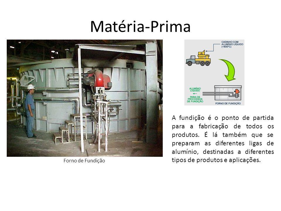 Matéria-Prima Alumínio líquido retirado das cubas eletrolíticas A principal matéria-prima utilizada na fundição é o alumínio primário, vindo diretamente das salas fornos, no estado líquido, a aproximadamente 800 ºC.