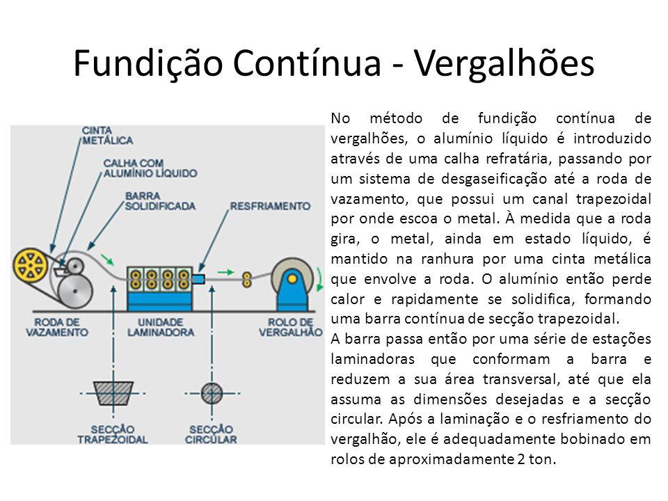 Fundição Contínua - Vergalhões No método de fundição contínua de vergalhões, o alumínio líquido é introduzido através de uma calha refratária, passand