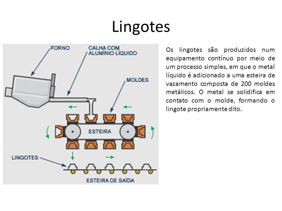 Lingotes Os lingotes são produzidos num equipamento contínuo por meio de um processo simples, em que o metal líquido é adicionado a uma esteira de vaz