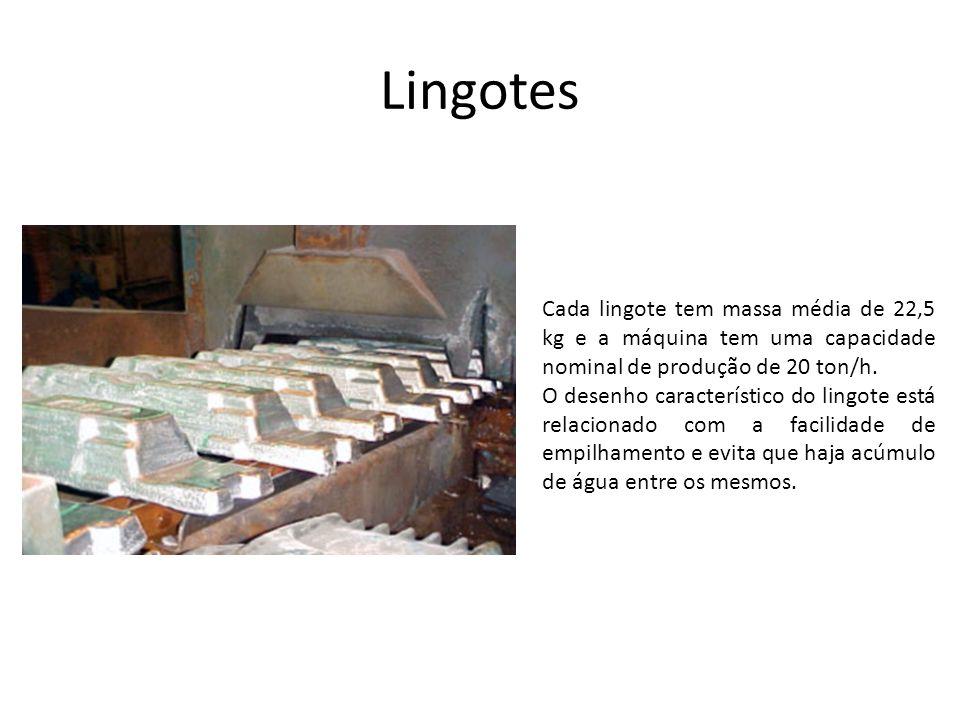 Lingotes Cada lingote tem massa média de 22,5 kg e a máquina tem uma capacidade nominal de produção de 20 ton/h. O desenho característico do lingote e