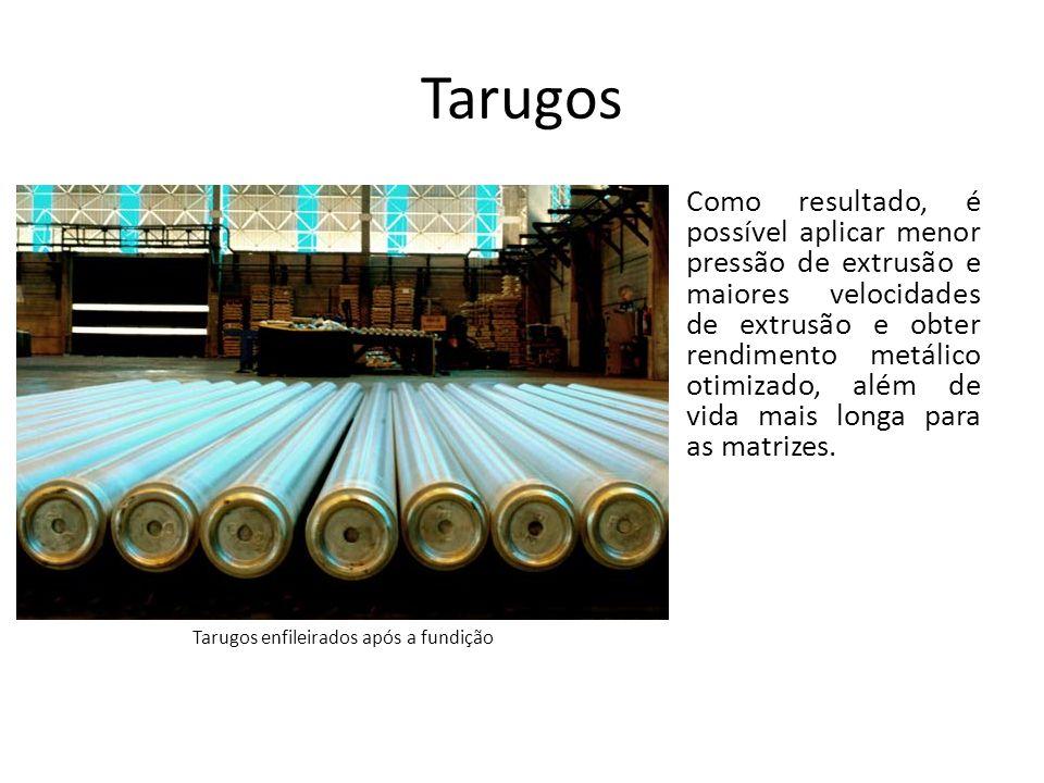 Tarugos Como resultado, é possível aplicar menor pressão de extrusão e maiores velocidades de extrusão e obter rendimento metálico otimizado, além de