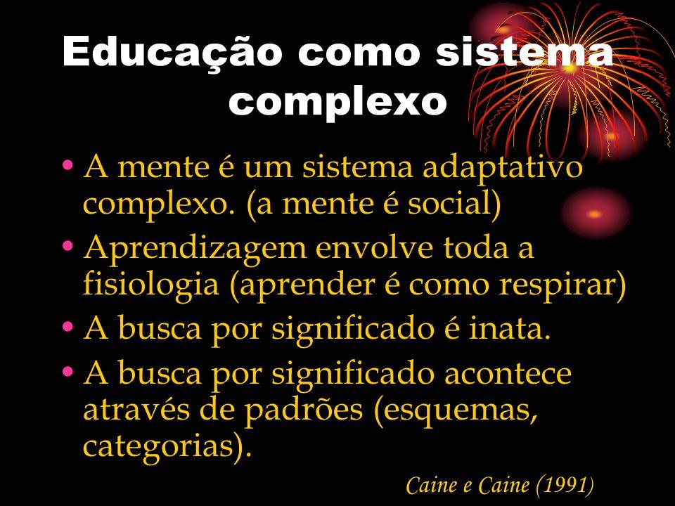 Educação como sistema complexo A mente é um sistema adaptativo complexo. (a mente é social) Aprendizagem envolve toda a fisiologia (aprender é como re