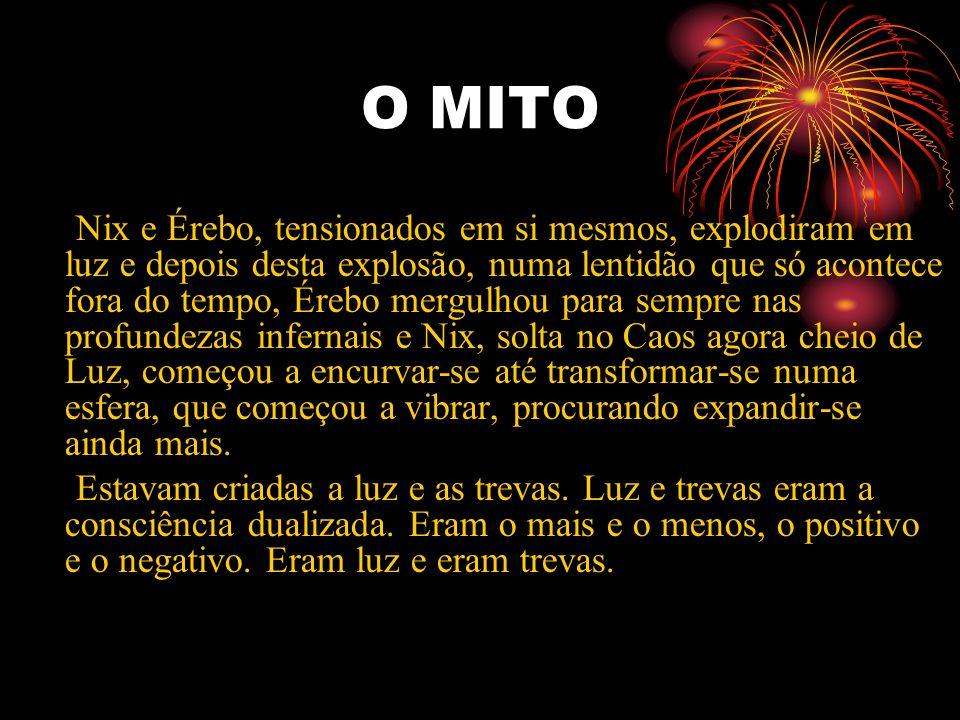 O MITO Nix e Érebo, tensionados em si mesmos, explodiram em luz e depois desta explosão, numa lentidão que só acontece fora do tempo, Érebo mergulhou