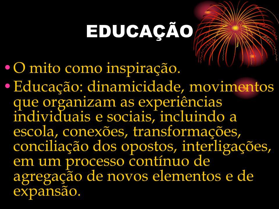 EDUCAÇÃO O mito como inspiração. Educação: dinamicidade, movimentos que organizam as experiências individuais e sociais, incluindo a escola, conexões,