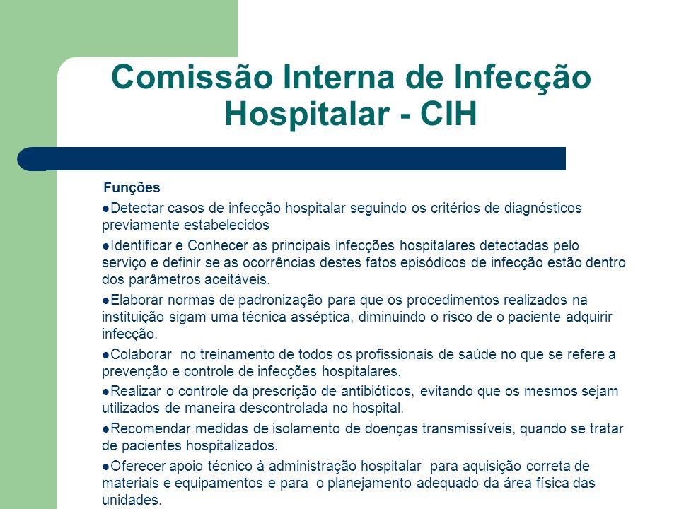 Comissão Interna de Infecção Hospitalar - CIH Funções Detectar casos de infecção hospitalar seguindo os critérios de diagnósticos previamente estabele