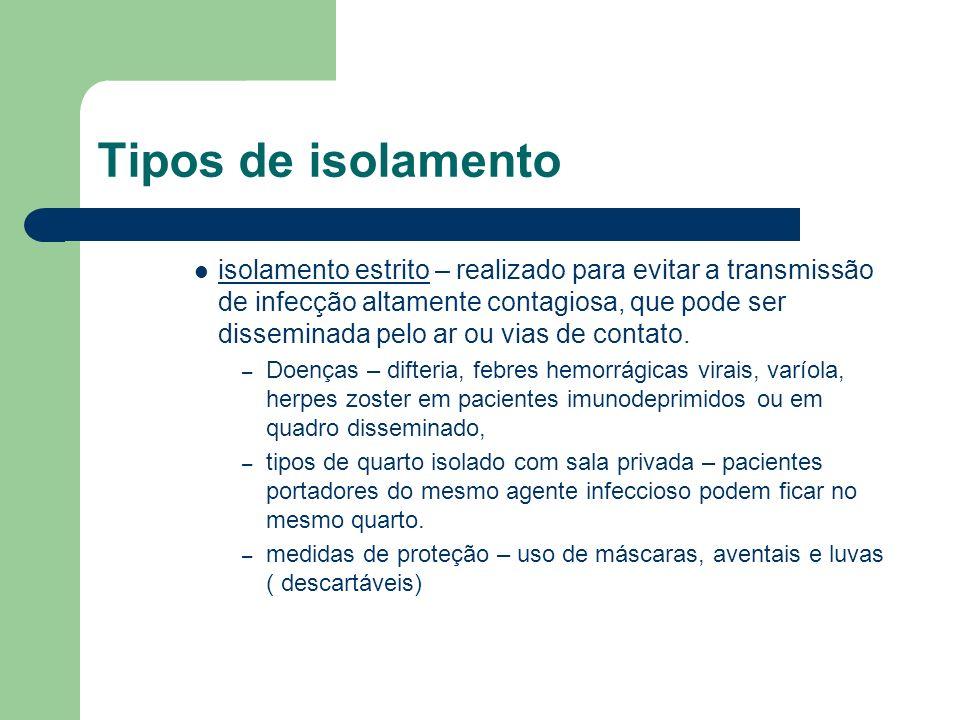Tipos de isolamento isolamento estrito – realizado para evitar a transmissão de infecção altamente contagiosa, que pode ser disseminada pelo ar ou via