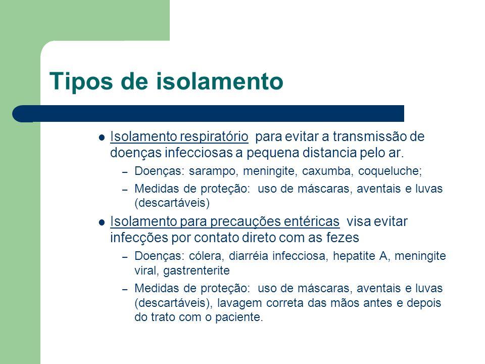 Tipos de isolamento Isolamento respiratório para evitar a transmissão de doenças infecciosas a pequena distancia pelo ar. – Doenças: sarampo, meningit