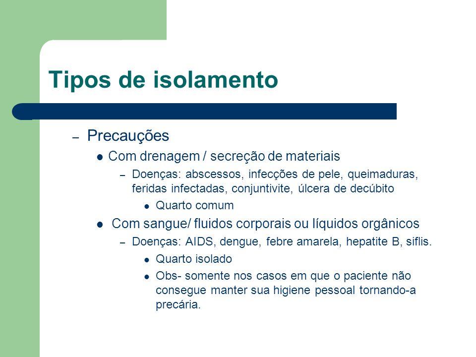 Tipos de isolamento – Precauções Com drenagem / secreção de materiais – Doenças: abscessos, infecções de pele, queimaduras, feridas infectadas, conjun