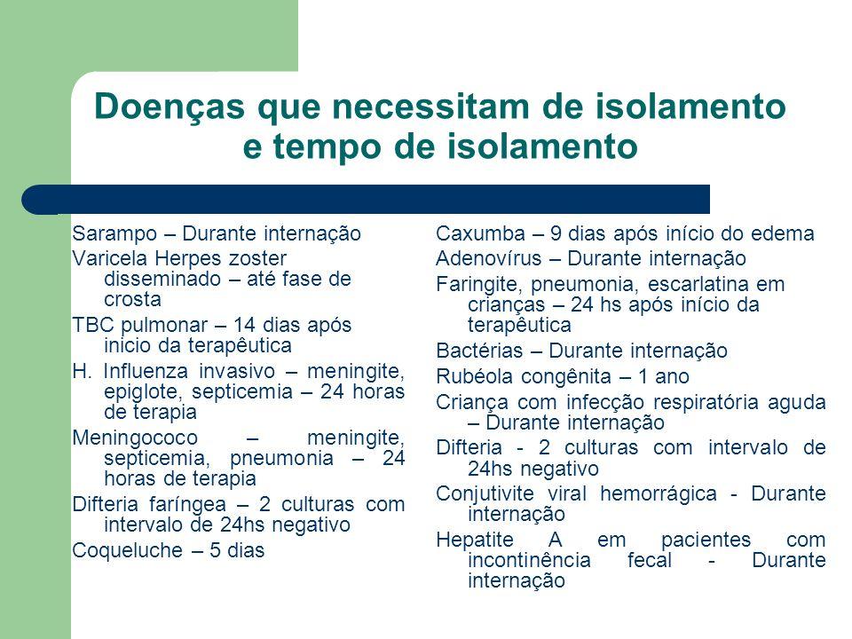 Doenças que necessitam de isolamento e tempo de isolamento Sarampo – Durante internação Varicela Herpes zoster disseminado – até fase de crosta TBC pu