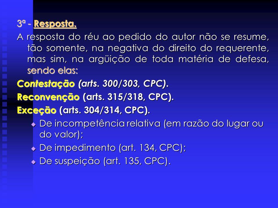 1ª- Inércia. O réu não tem o dever de responder, pode ficar inerte às pretensões do autor. Sujeito aos efeitos da revelia (arts. 319/322 do CPC). 2ª -