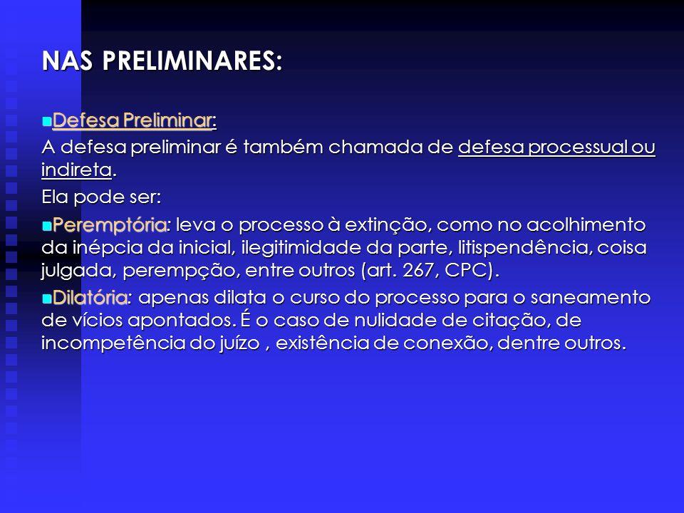 Estrutura da contestação Endereçamento Qualificação do Réu Resumo da inicial PreliminaresMéritoRequerimento