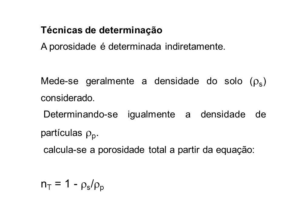 Técnicas de determinação A porosidade é determinada indiretamente. Mede-se geralmente a densidade do solo ( s ) considerado. Determinando-se igualment