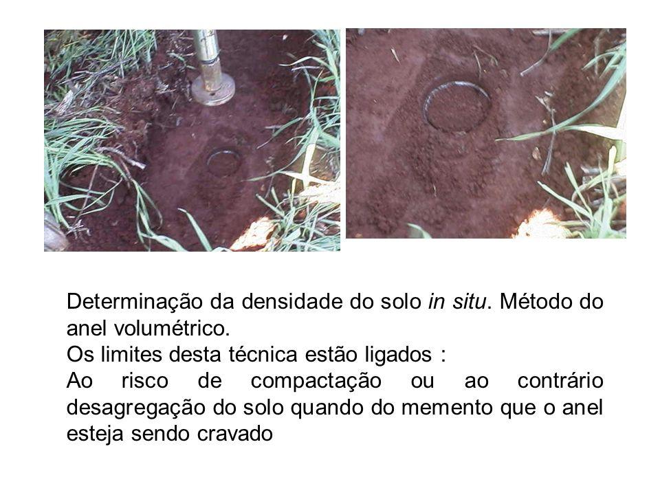 Determinação da densidade do solo in situ. Método do anel volumétrico. Os limites desta técnica estão ligados : Ao risco de compactação ou ao contrári