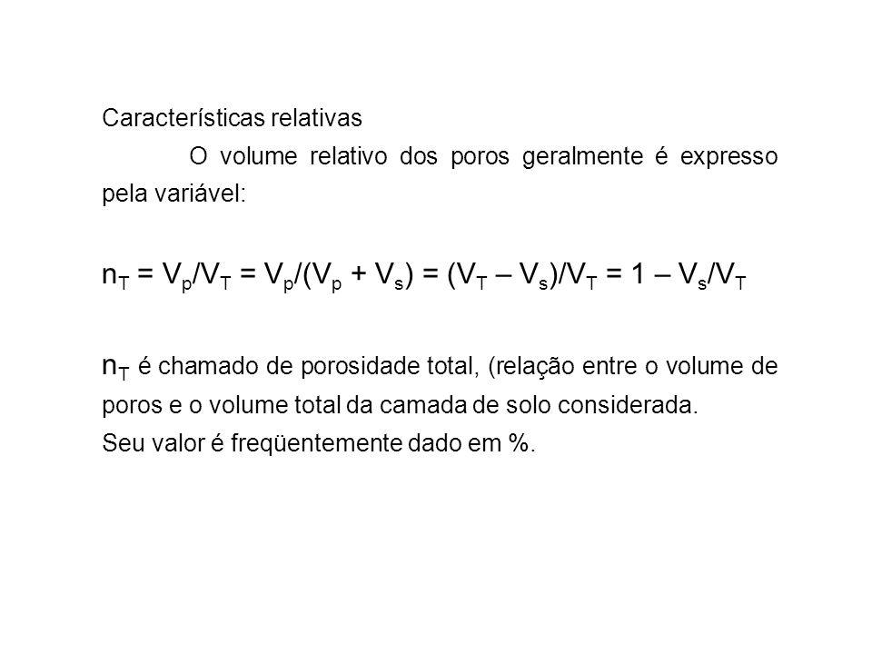 Características relativas O volume relativo dos poros geralmente é expresso pela variável: n T = V p /V T = V p /(V p + V s ) = (V T – V s )/V T = 1 –