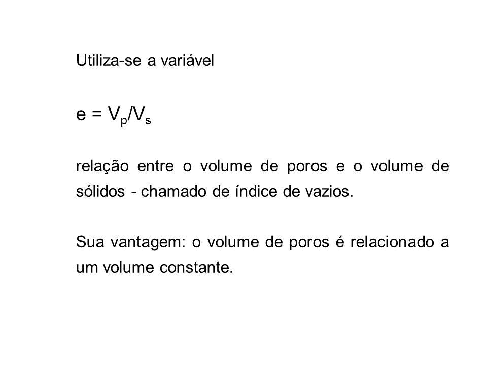 Utiliza-se a variável e = V p /V s relação entre o volume de poros e o volume de sólidos - chamado de índice de vazios. Sua vantagem: o volume de poro