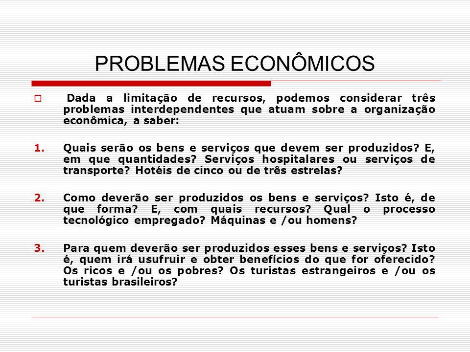 PROBLEMAS ECONÔMICOS Dada a limitação de recursos, podemos considerar três problemas interdependentes que atuam sobre a organização econômica, a saber