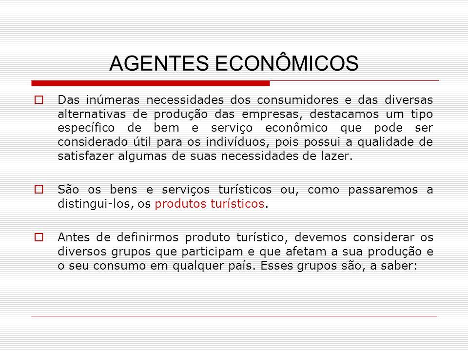 AGENTES ECONÔMICOS Das inúmeras necessidades dos consumidores e das diversas alternativas de produção das empresas, destacamos um tipo específico de b