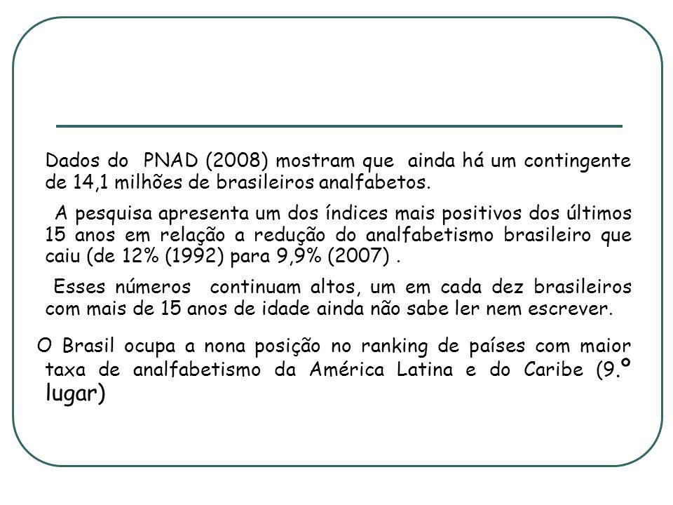 Dados do PNAD (2008) mostram que ainda há um contingente de 14,1 milhões de brasileiros analfabetos. A pesquisa apresenta um dos índices mais positivo