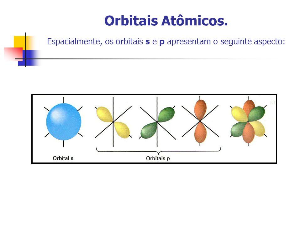Orbitais Atômicos. Espacialmente, os orbitais s e p apresentam o seguinte aspecto: